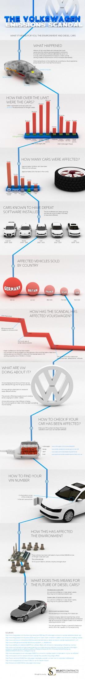 VWInfographic