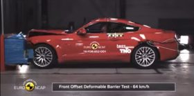 Ford Mustang in Euro NCAP Testing