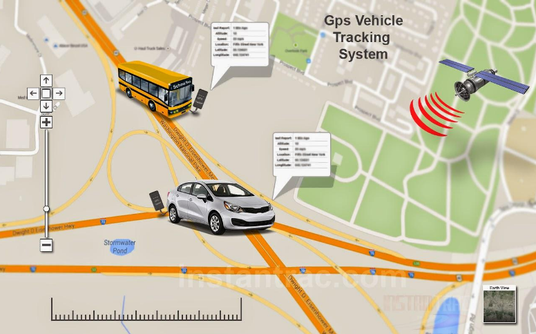 GPS Vehicle Tracking System